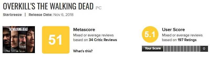 overkill's the walking dead score